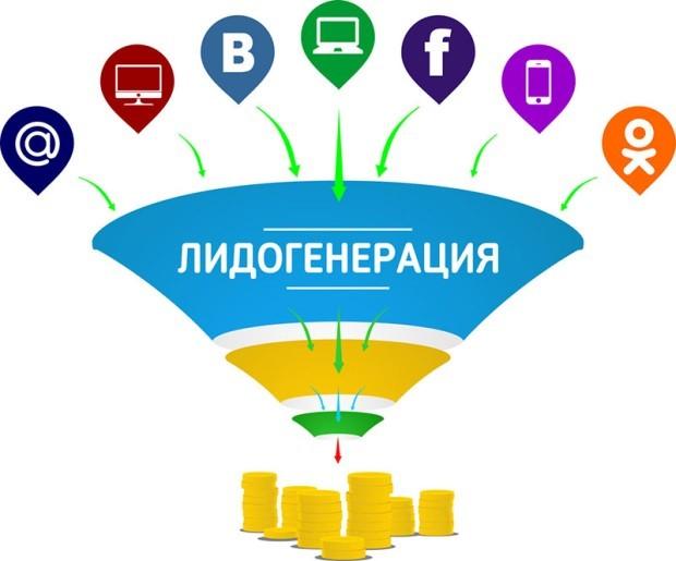 Изображение - Лидогенерация chto-takoe-lidogeneratsiya_1